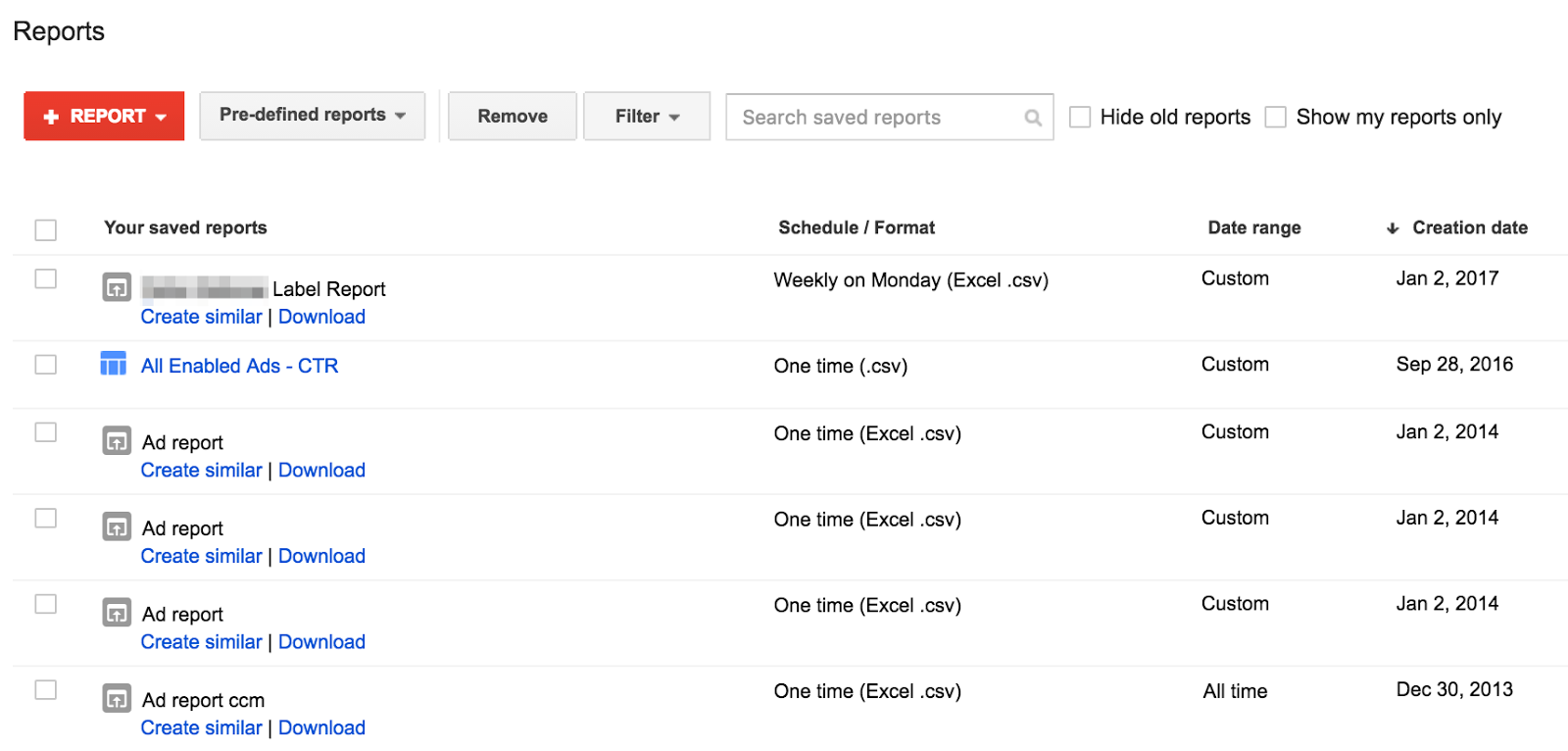 Here's how the reports look.
