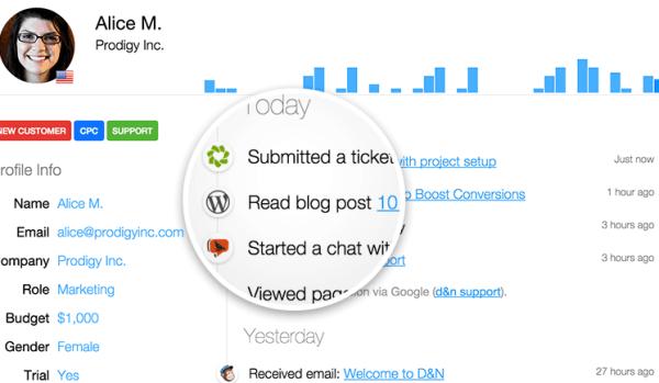 Example of Woopra's comprehensive user profiles