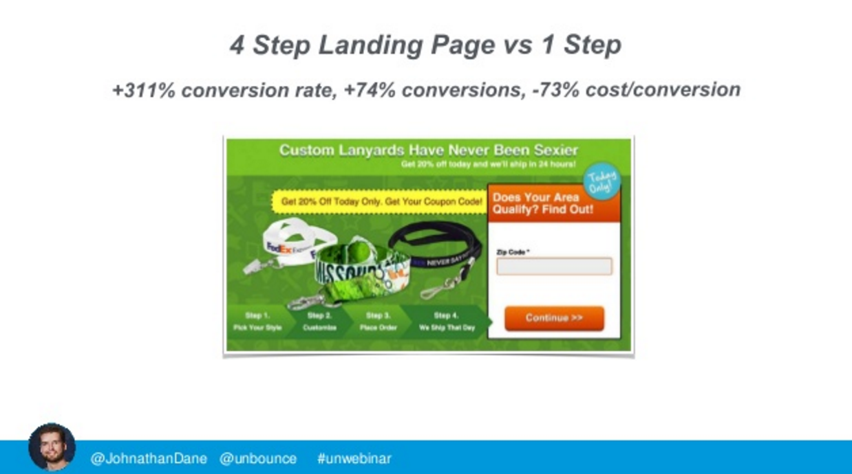 landing page best practices That's a big increase.