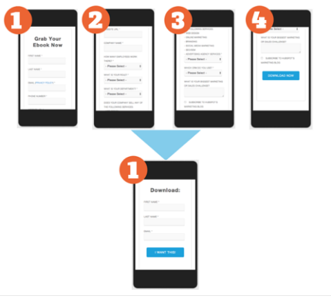 An intense, but worthwhile mobile testing process
