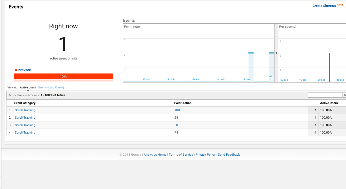 Check your real-time analytics to see that your events are firing.