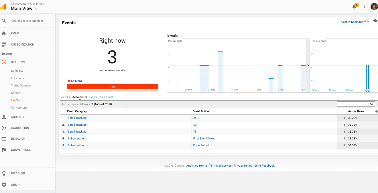 Check your real-time reports to make sure everything is tracking correctly.