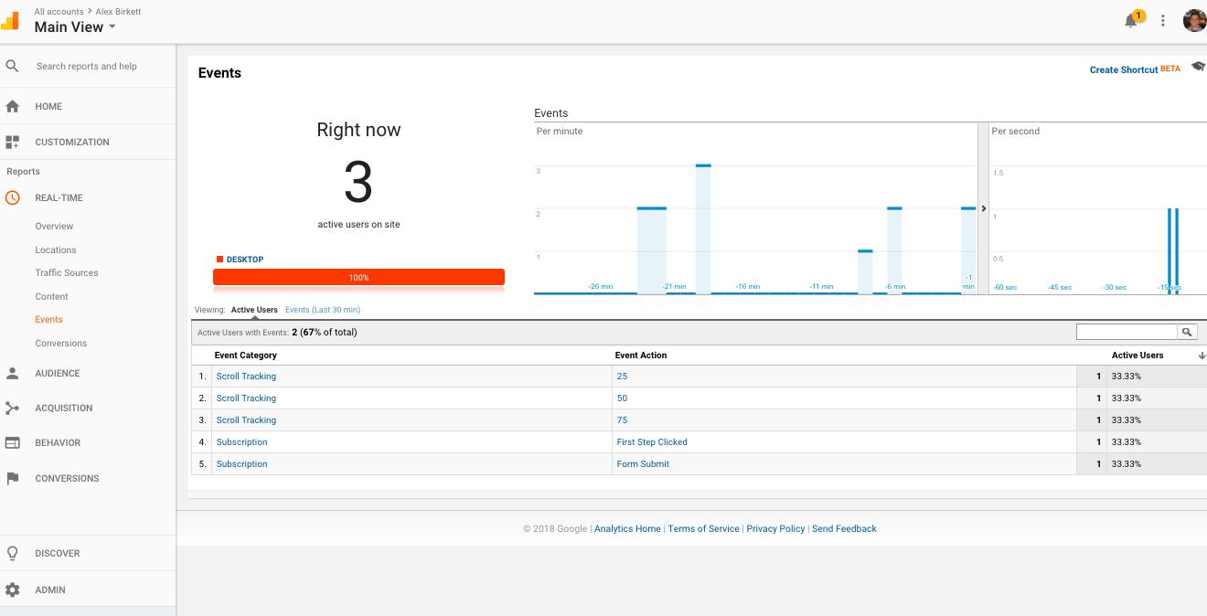 Looks good. We're registering events to Google Analytics.