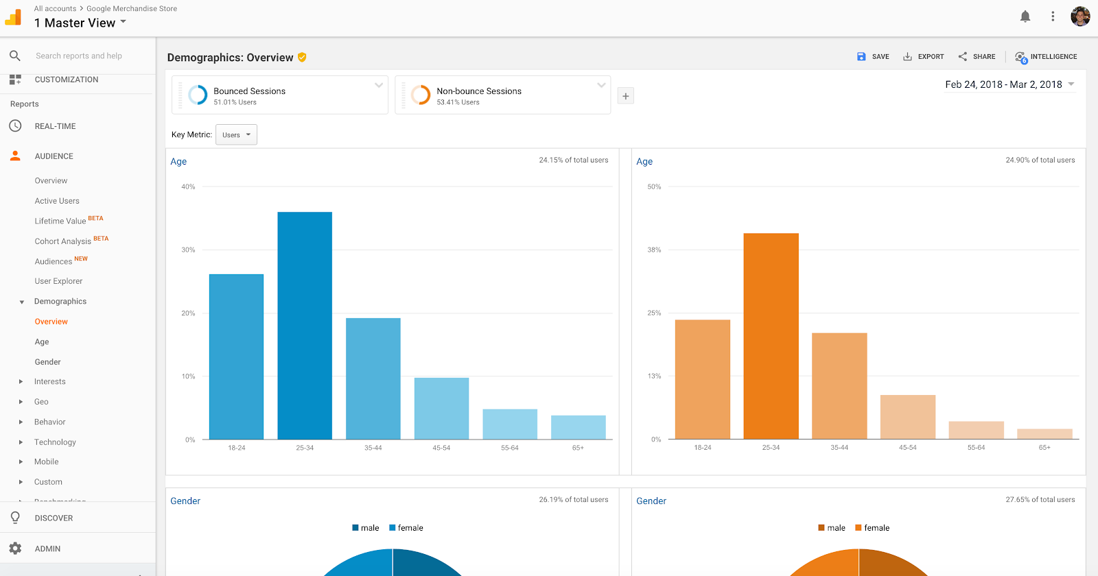 Analyze the same segments against different reports.