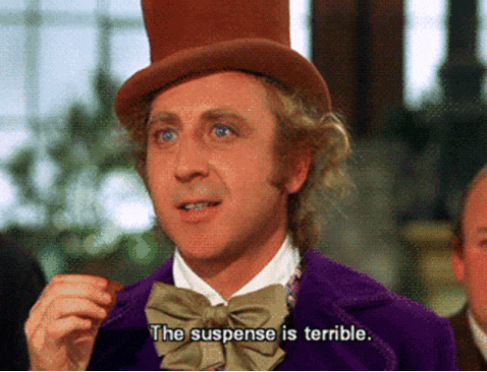 Even Willy Wonka is excited to see how far CRO goes.