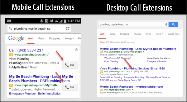 An example of mobile versus desktop call extensions