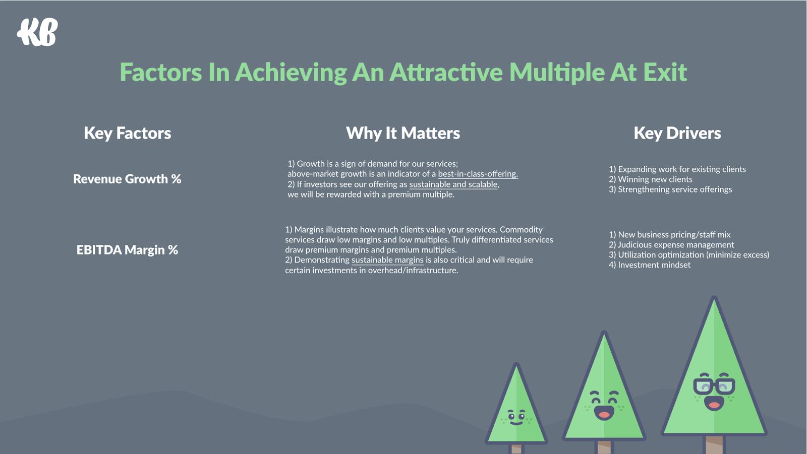 growing agency what we've learned