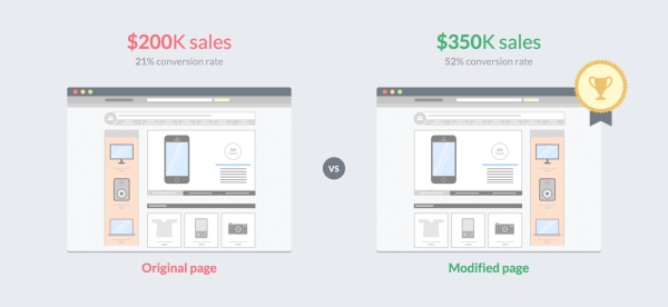 A/B test different versions of your home page or other pages.