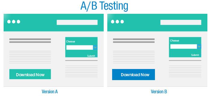 what is CRO - classic A/B testing