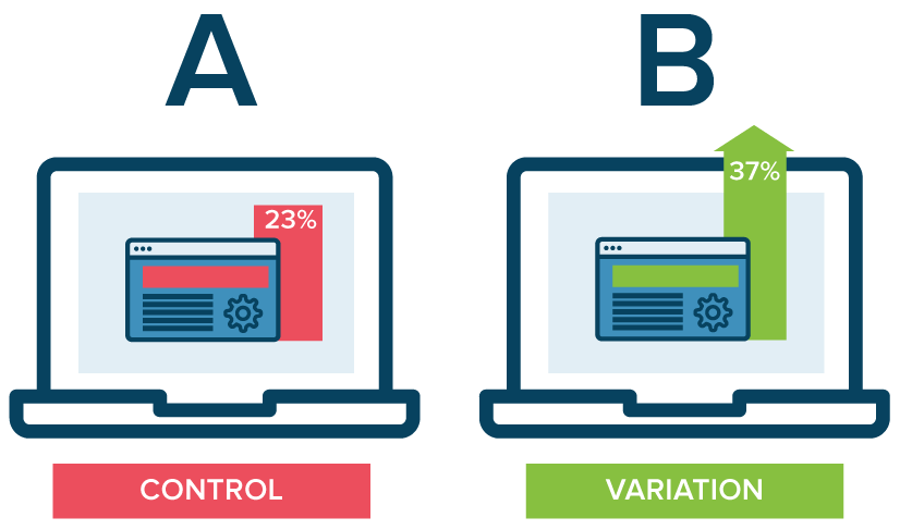Differences Between Landing Pages Versus Home Pages AB Test 10