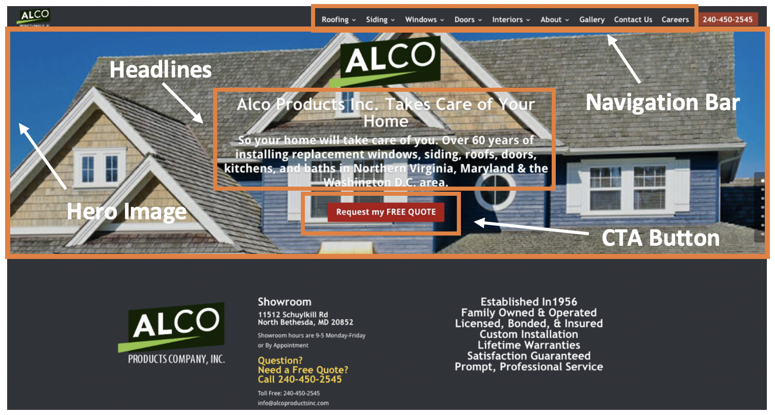 Differences Between Landing Pages Versus Home Pages Alco HP 2