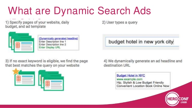 Using Dynamic Search Ads For Higher CTR HeroConf