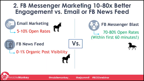 facebook-messenger-chatbot-conversion-rate-optimization-image-4