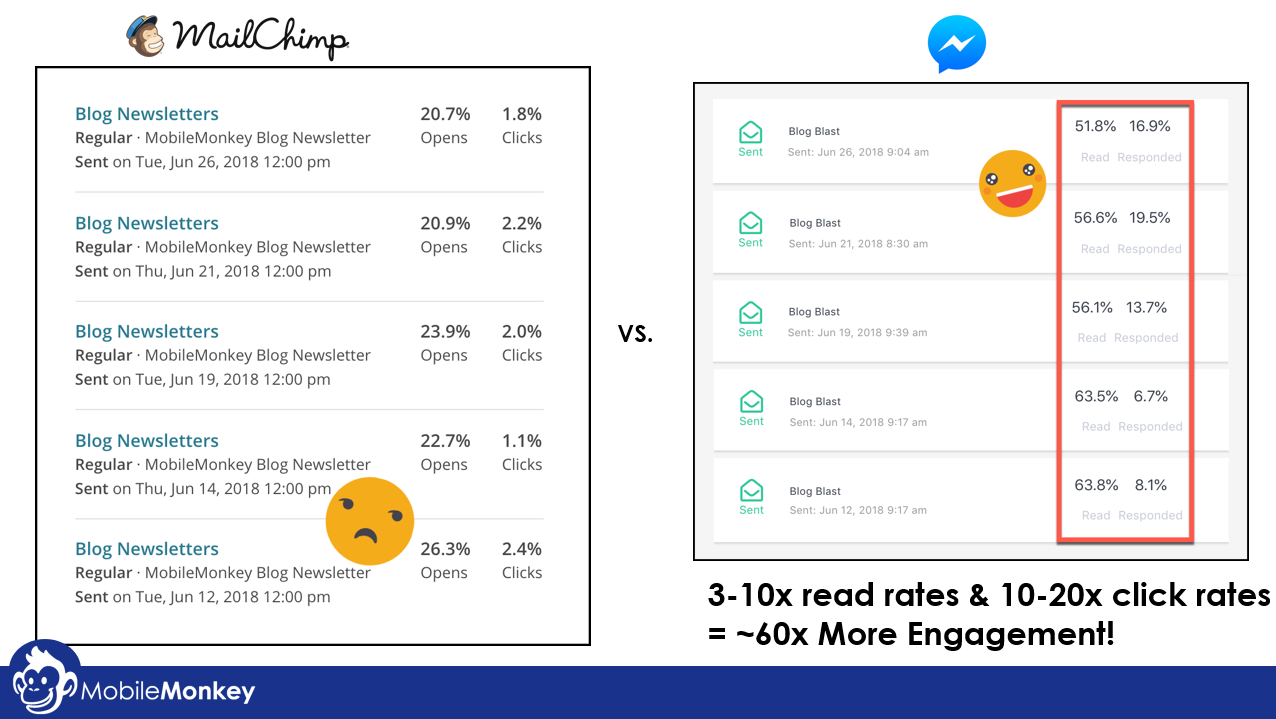 facebook-messenger-chatbot-conversion-rate-optimization-image-11