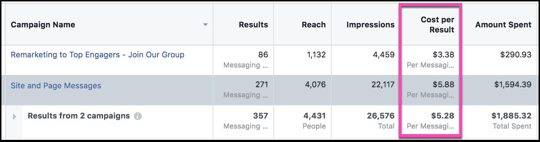 facebook-messenger-chatbot-conversion-rate-optimization-image-26