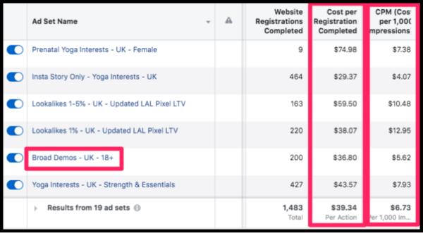 scaling facebook ads yoga instagram stories