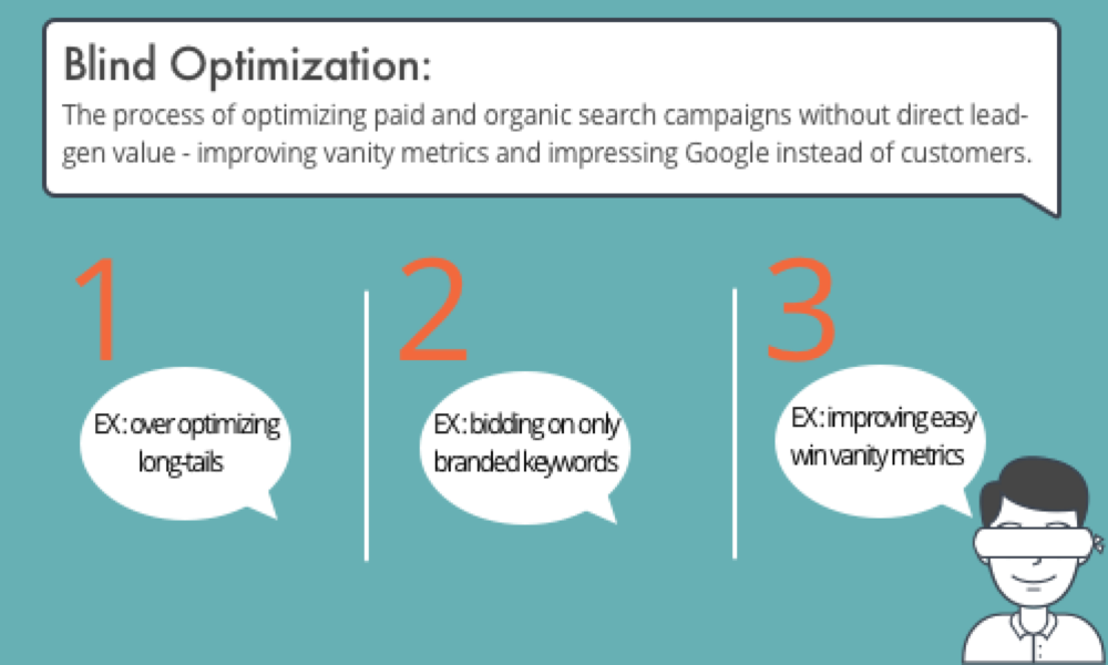 defining examples of blind optimization like chasing the wrong metrics or optimizing without considering resources and returns