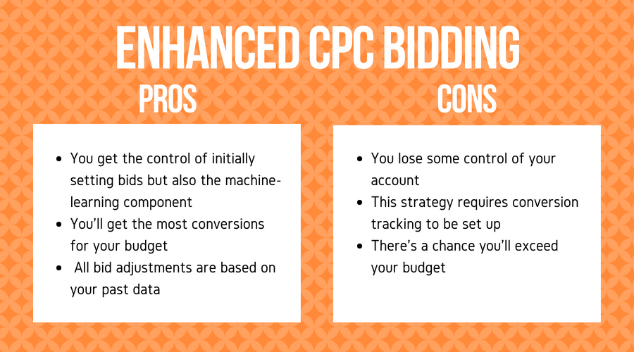 pros and cons list debating between Enhanced CPC and Manual CPC Bidding