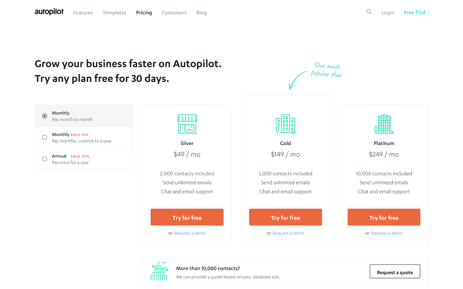 SaaS Pricing Structure Example From Autopilot