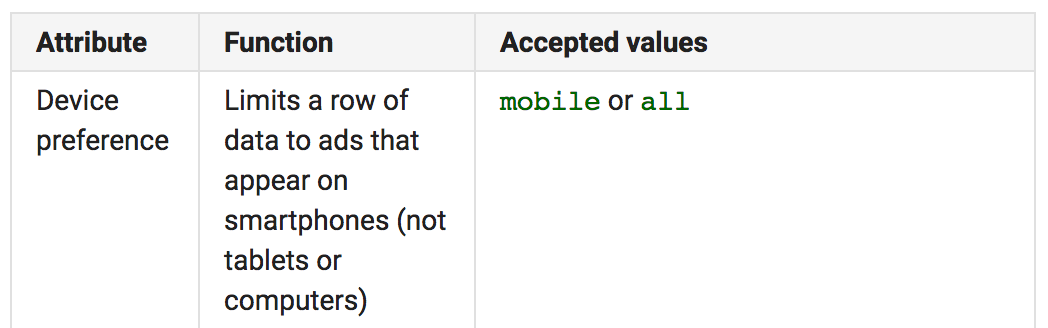 Attribute, function, accepted values