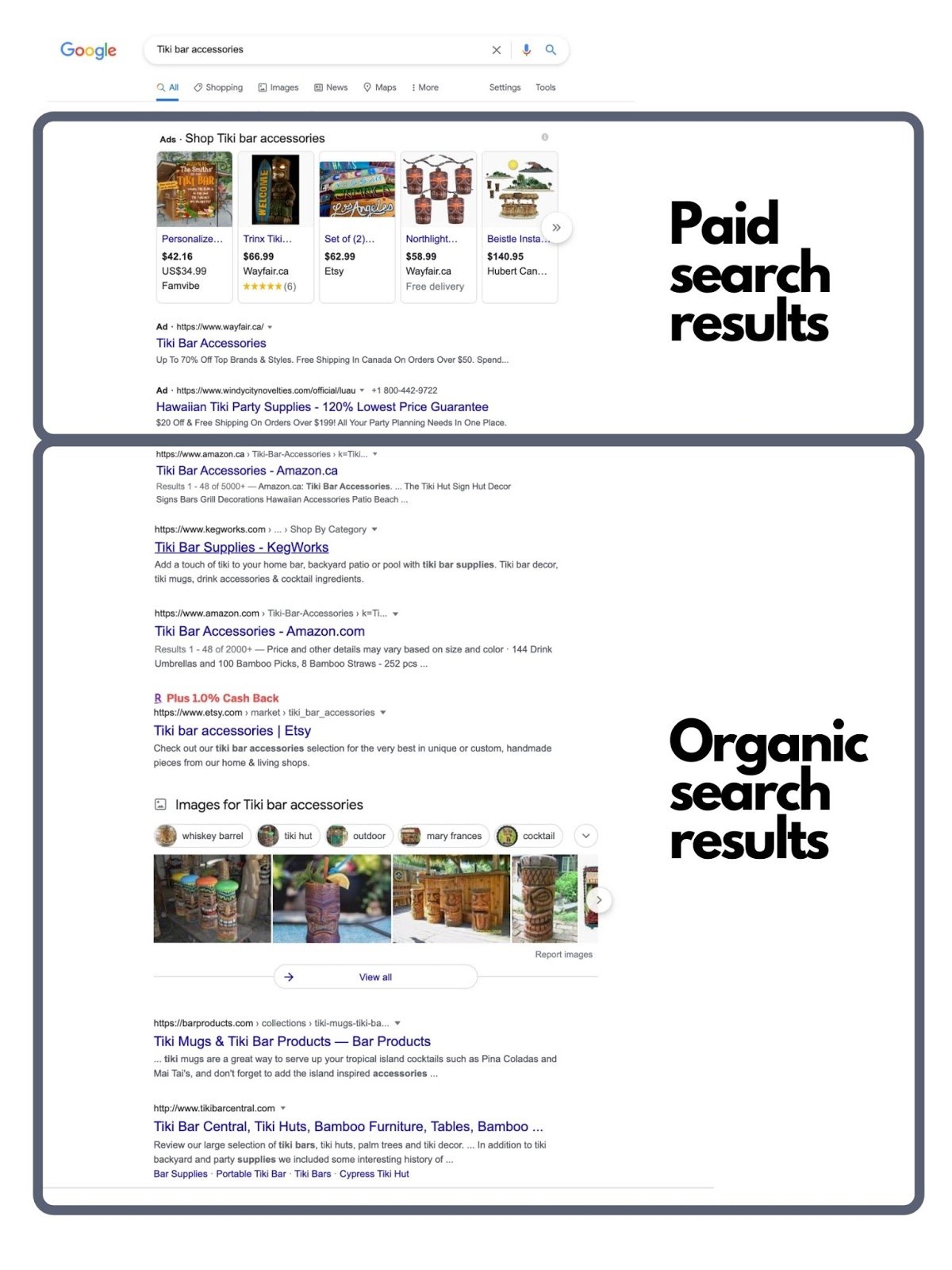 Organic traffic comes from the organic search results (under paid ads)