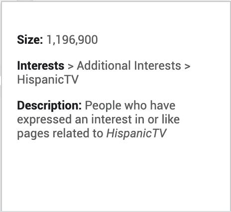 Additional interests