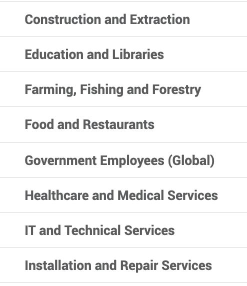 Facebook interests industries