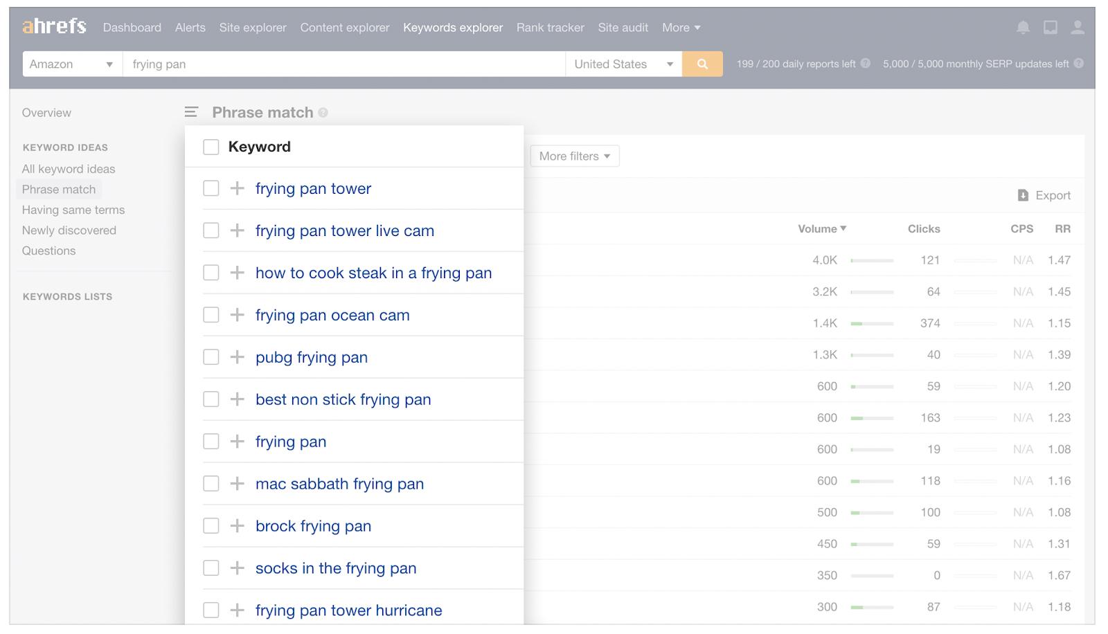 Ahrefs Amazon keyword tool