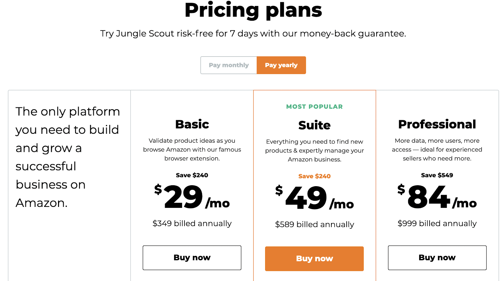JungleScout free trial and basic plan starting at $29/mo