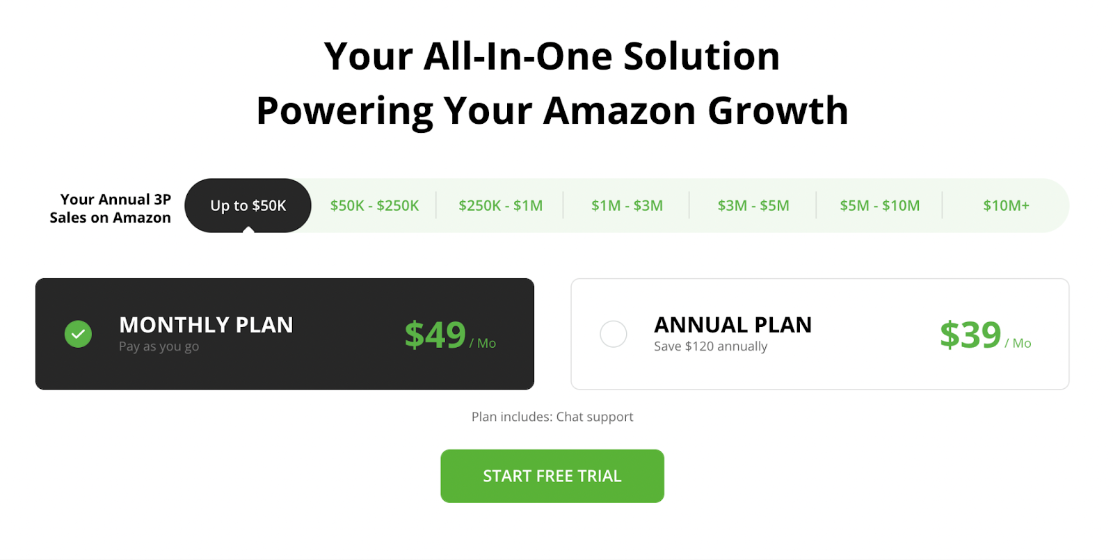 How much you'll pay using Scope SellerLabs