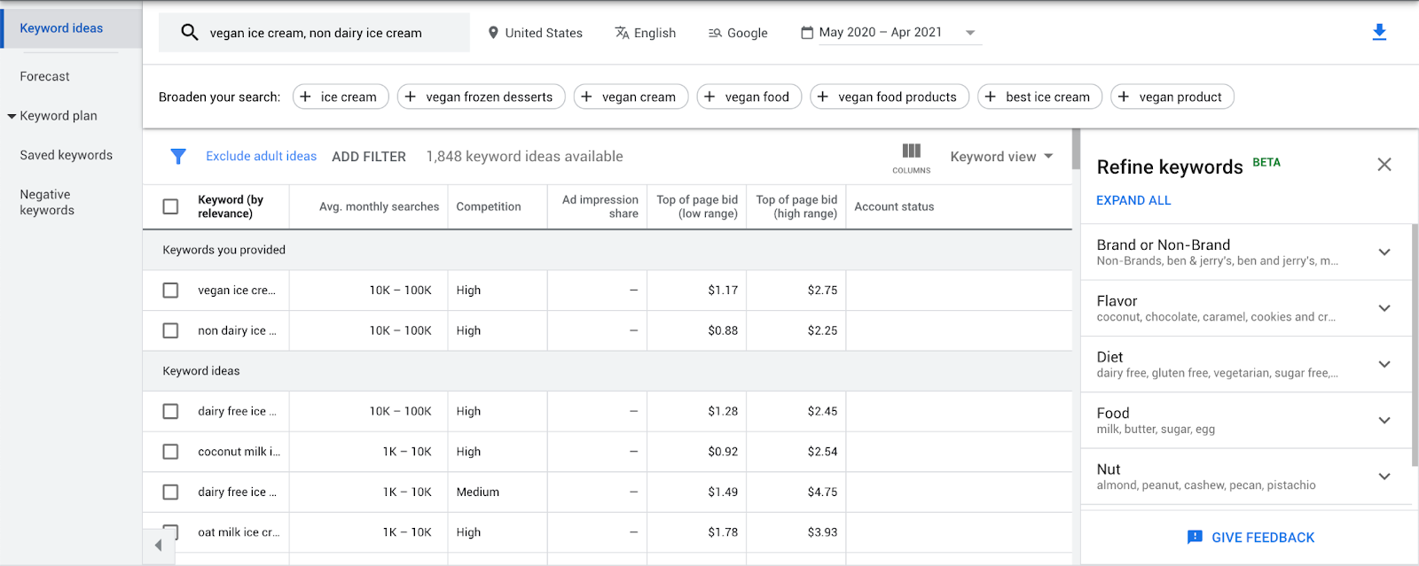 Add some keywords to see keyword ideas generated by the GKP
