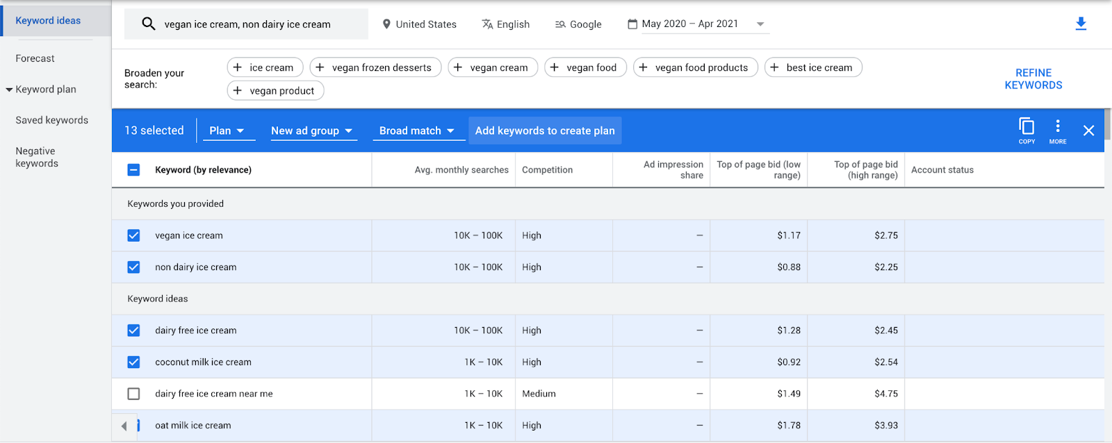 Add the keywords that you like to your plan (look for high impressions low competition)