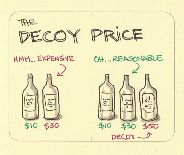 conversion funnel The Decoy Effect