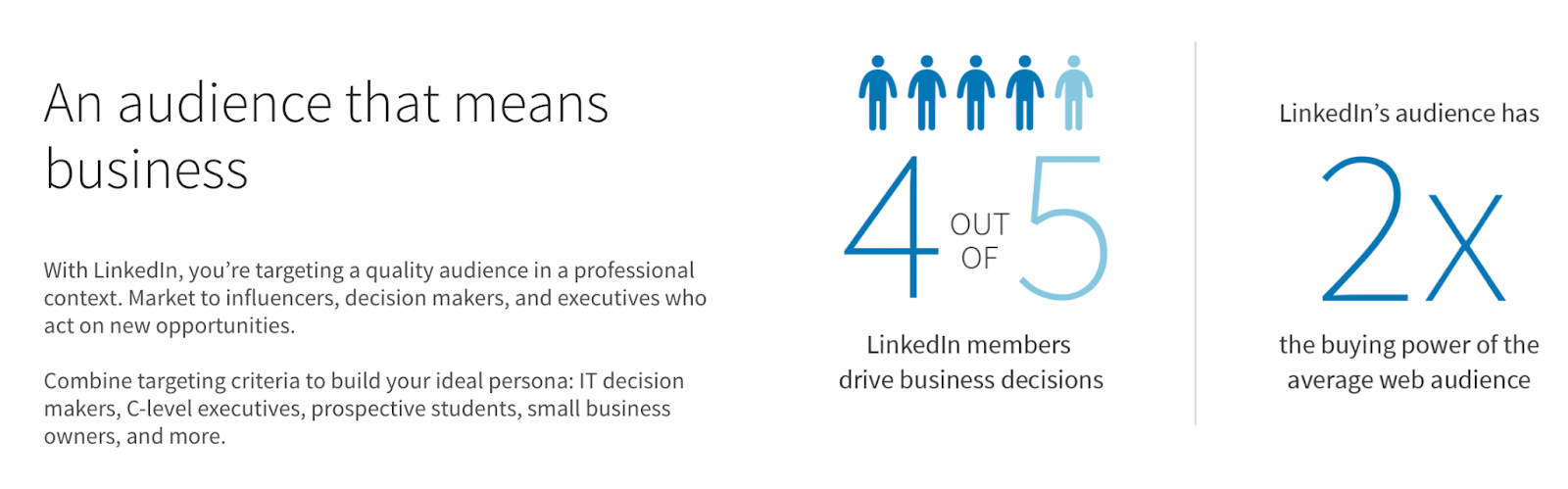 Here's why advertising on LinkedIn is important to you.