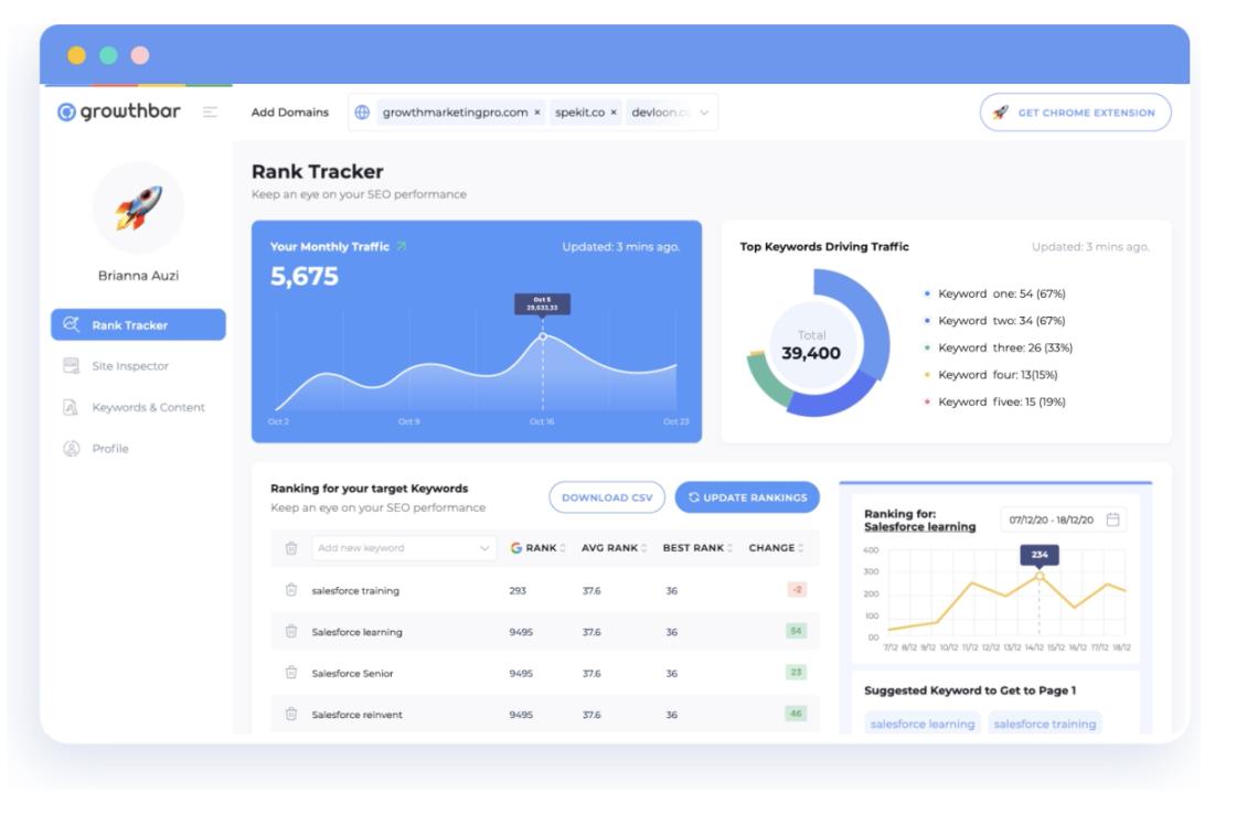 50 best SEO tools - growthbar