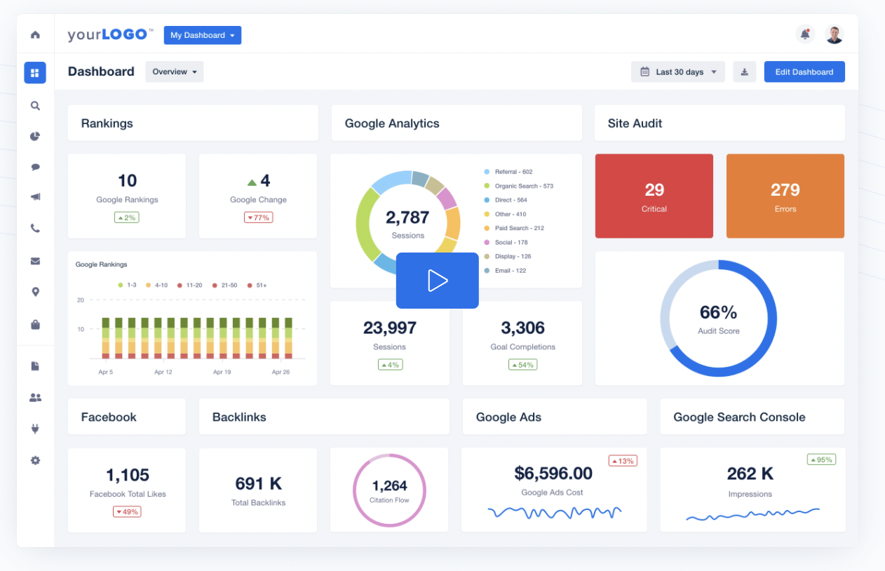 50 best SEO tools - Agency Analytics