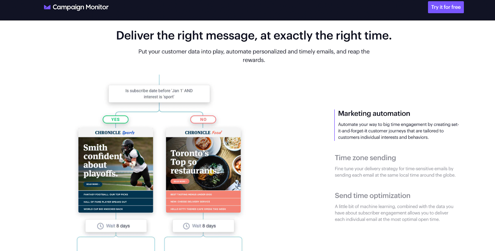 B2B landing pages - campaign monitor sticky cta