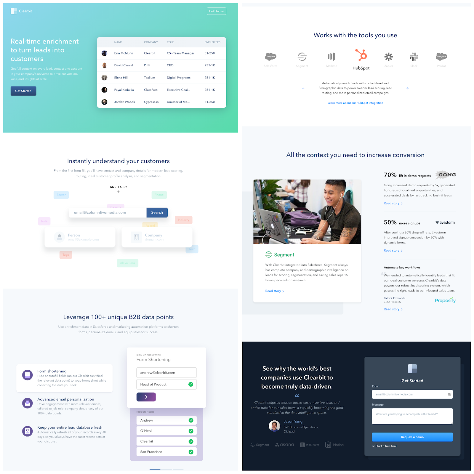 B2B landing pages - clearbit