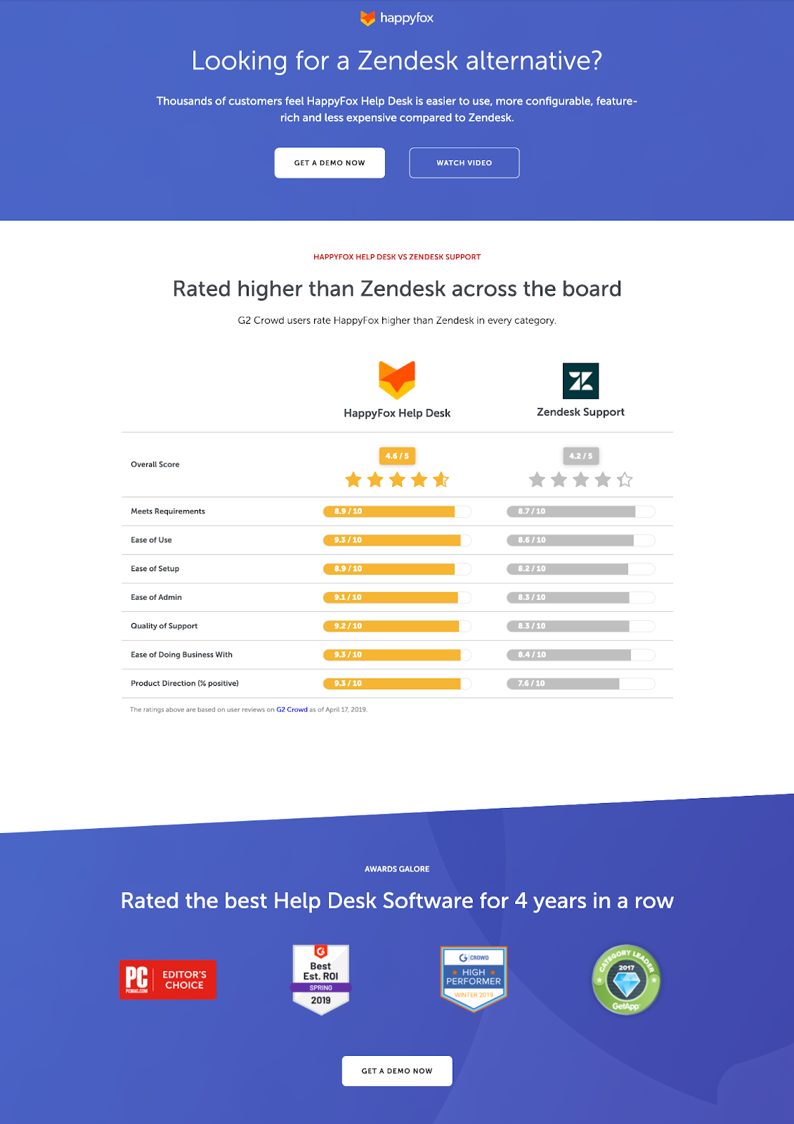 B2B landing pages - happyfox's competitor landing page