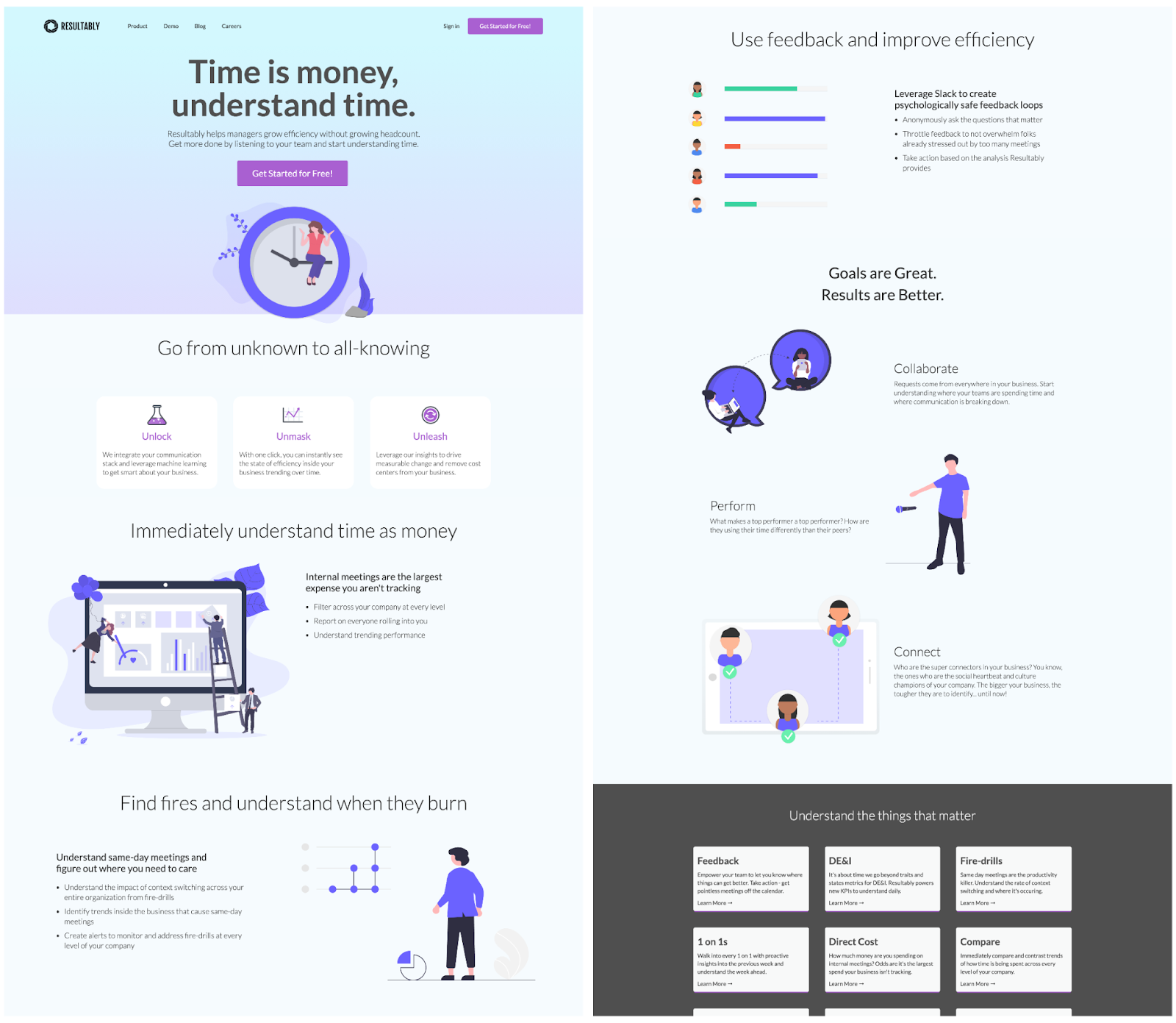 B2B landing pages - resultably's landing page