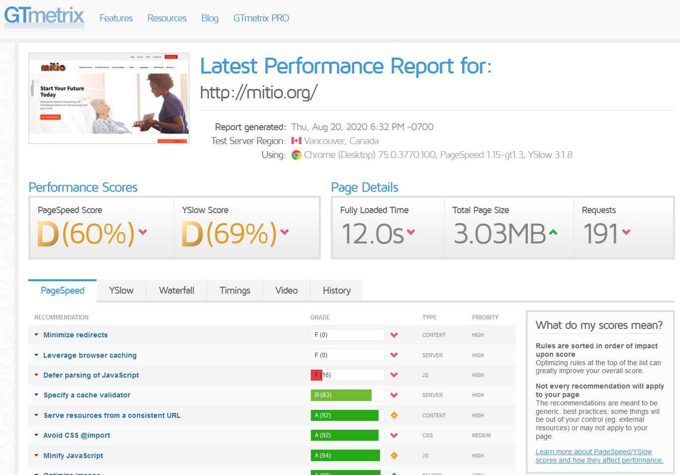 GTMetrix results page example