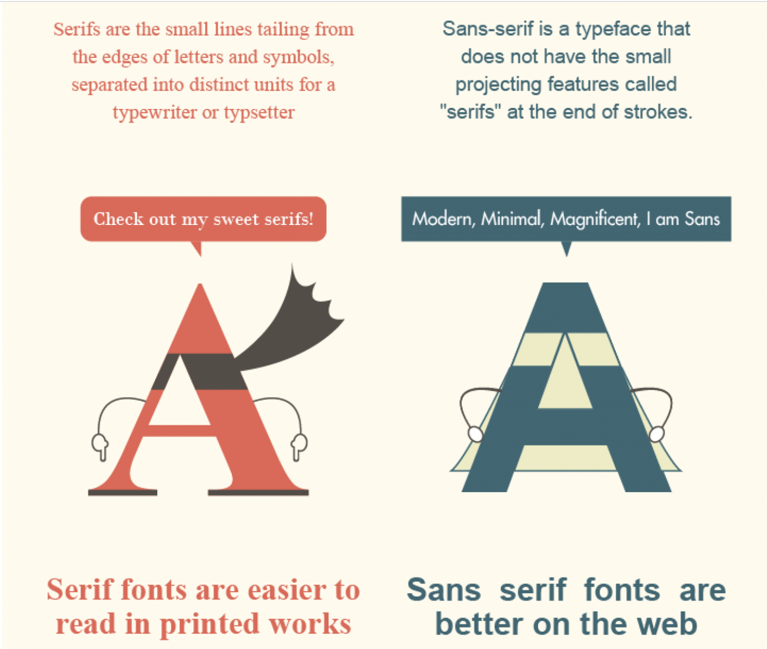 Serif vs sans serif fonts in print and on the web– source