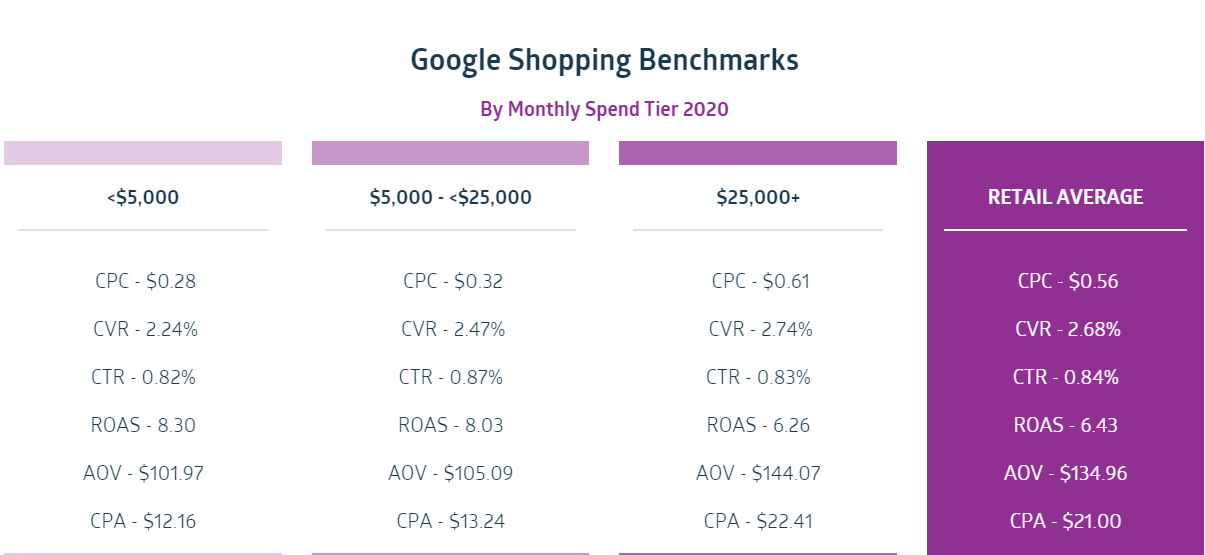 Sidecar chart showing monthly spend